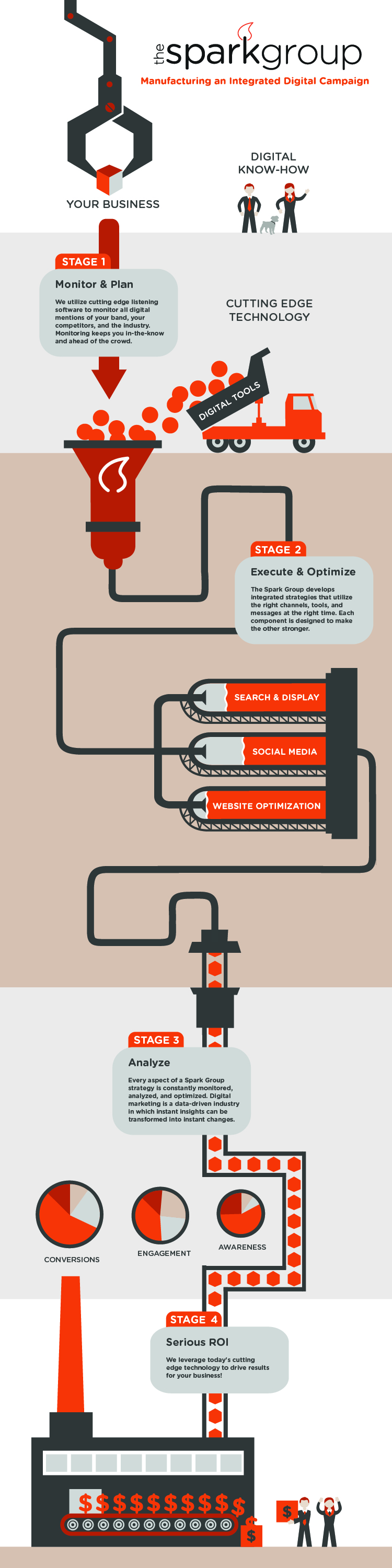 integrated_digital_campaign_infographic